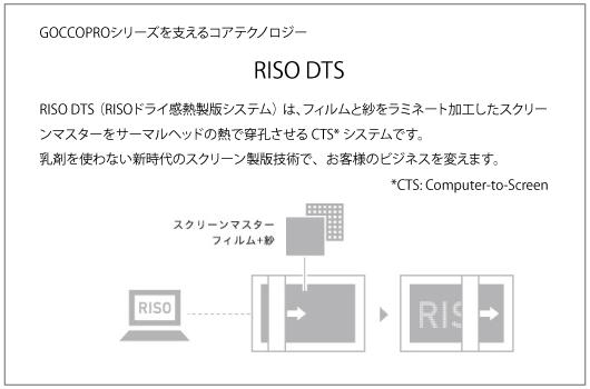 RISO DTS(RISOドライ感熱製版システム)は、フィルムと紗をラミネート加工したスクリーンマスターをサーマルヘッドの熱で穿孔させるCTSシステムです。乳剤を使わない新時代のスクリーン製版技術で、お客様のビジネスを変えます。