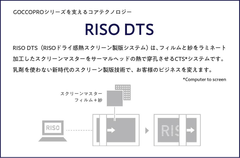GOCCOPROシリーズを支えるコアテクノロジー「RISO DTS」RISO DTS(RISOドライ感熱製版システム)は、フィルムと紗をラミネート加工したスクリーンマスターをサーマルヘッドの熱で穿孔させるCTS*システムです。乳剤を使わない新時代のスクリーン製版技術で、お客様のビジネスを変えます。